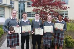 Maths Competitions 2018